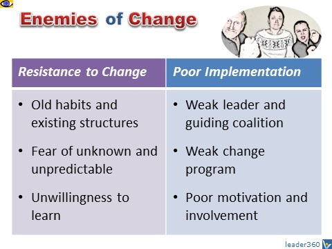 Enemies of Change