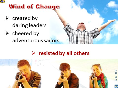 Leadership Wind of Change Vadim Kotelnikov quotes