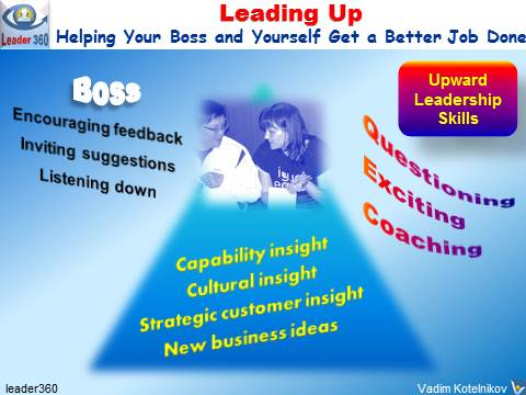 LEADERSHIP UP: How To Lead Your Boss